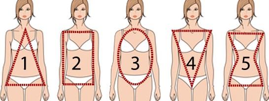 Moda y cuerpos de mujer
